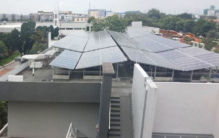 Solarika Projects